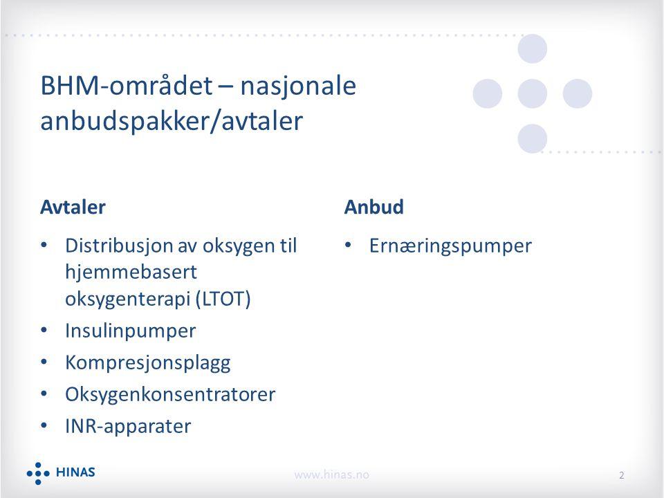 Avtaler Distribusjon av oksygen til hjemmebasert oksygenterapi (LTOT) Insulinpumper Kompresjonsplagg Oksygenkonsentratorer INR-apparater Anbud Ernæringspumper 2 BHM-området – nasjonale anbudspakker/avtaler