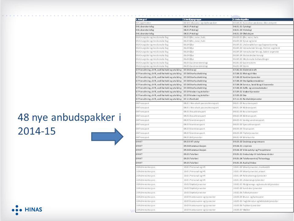 48 nye anbudspakker i 2014-15 25