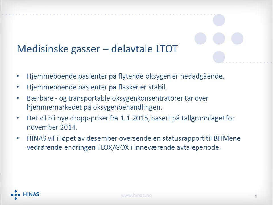 Medisinske gasser – delavtale LTOT Hjemmeboende pasienter på flytende oksygen er nedadgående.