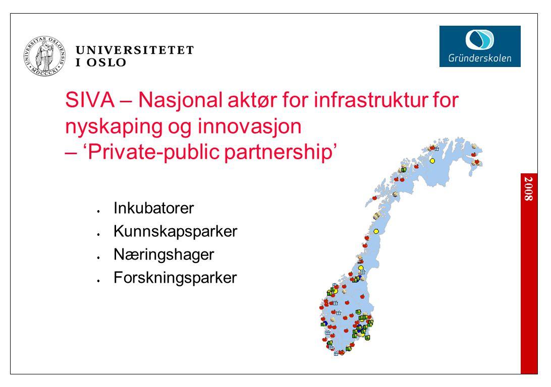 2008 Inkubatorer Kunnskapsparker Næringshager Forskningsparker SIVA – Nasjonal aktør for infrastruktur for nyskaping og innovasjon – 'Private-public partnership'