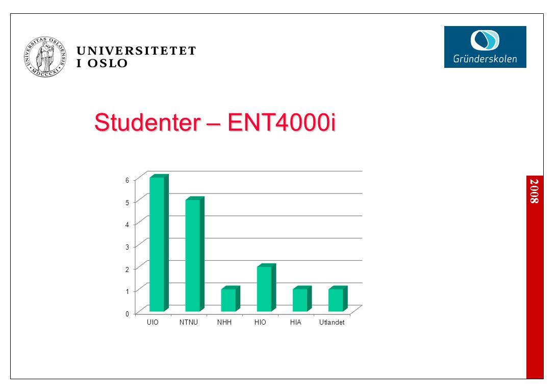 2008 Studenter – ENT4000i