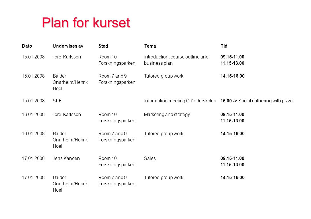 Plan for kurset DatoUndervises avStedTemaTid 15.01.2008Tore Karlsson Room 10 Forskningsparken Introduction, course outline and business plan 09.15-11.00 11.15-13.00 15.01.2008 Balder Onarheim/Henrik Hoel Room 7 and 9 Forskningsparken Tutored group work 14.15-16.00 15.01.2008SFE Information meeting Gründerskolen 16.00 -> Social gathering with pizza 16.01.2008Tore Karlsson Room 10 Forskningsparken Marketing and strategy 09.15-11.00 11.15-13.00 16.01.2008 Balder Onarheim/Henrik Hoel Room 7 and 9 Forskningsparken Tutored group work 14.15-16.00 17.01.2008Jens Kanden Room 10 Forskningsparken Sales 09.15-11.00 11.15-13.00 17.01.2008Balder Onarheim/Henrik Hoel Room 7 and 9 Forskningsparken Tutored group work 14.15-16.00