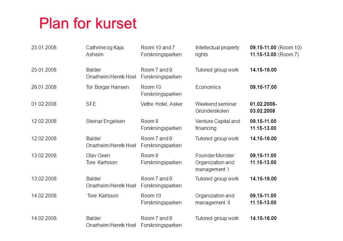 Plan for kurset 25.01.2008 Cathrine og Kaja Asheim Room 10 and 7 Forskningsparken Intellectual property rights 09.15-11.00 (Room 10) 11.15-13.00 (Room 7) 25.01.2008 Balder Onarheim/Henrik Hoel Room 7 and 9 Forskningsparken Tutored group work 14.15-16.00 26.01.2008Tor Borgar Hansen Room 10 Forskningsparken Economics 09.15-17.00 01.02.2008SFE Vettre Hotel, Asker Weekend seminar Gründerskolen 01.02.2008- 03.02.2008 12.02.2008Steinar Engelsen Room 9 Forskningsparken Venture Capital and financing 09.15-11.00 11.15-13.00 12.02.2008 Balder Onarheim/Henrik Hoel Room 7 and 9 Forskningsparken Tutored group work 14.15-16.00 13.02.2008 Olav Oeen Tore Karlsson Room 9 Forskningsparken Founder Monster Organization and management I 09.15-11.00 11.15-13.00 13.02.2008 Balder Onarheim/Henrik Hoel Room 7 and 9 Forskningsparken Tutored group work 14.15-16.00 14.02.2008 Tore Karlsson Room 10 Forskningsparken Organization and management II 09.15-11.00 11.15-13.00 14.02.2008Balder Onarheim/Henrik Hoel Room 7 and 9 Forskningsparken Tutored group work 14.15-16.00