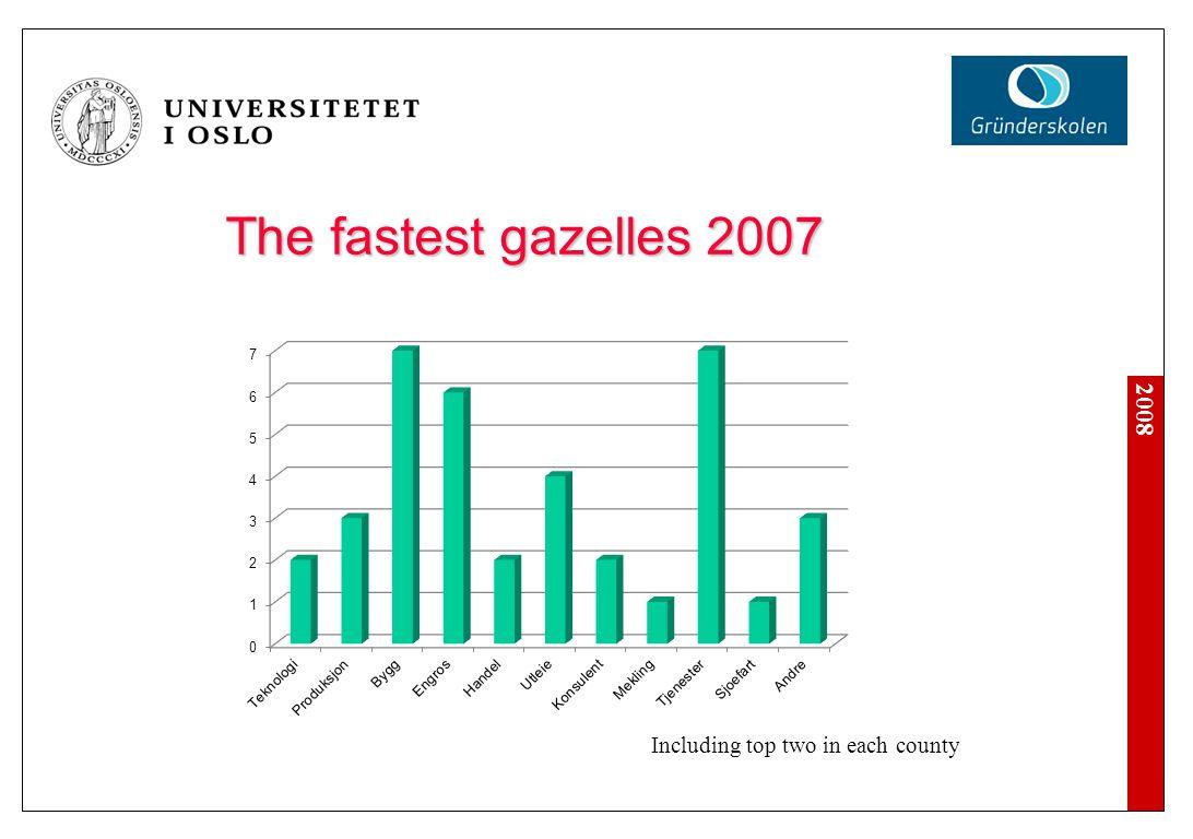 2008 Winner 2007: Ulstein Design The fastest gazelles 2007