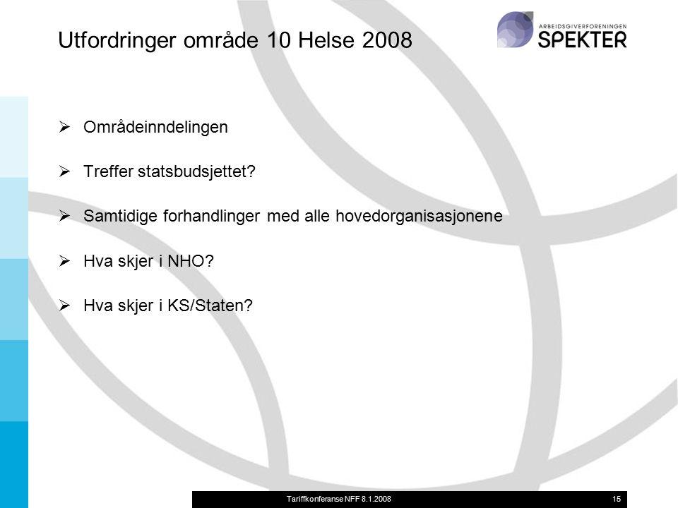 Tariffkonferanse NFF 8.1.200815 Utfordringer område 10 Helse 2008  Områdeinndelingen  Treffer statsbudsjettet.
