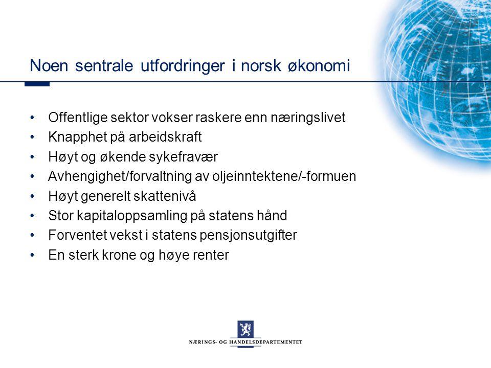 Noen sentrale utfordringer i norsk økonomi Offentlige sektor vokser raskere enn næringslivet Knapphet på arbeidskraft Høyt og økende sykefravær Avheng