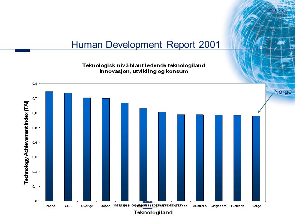 Norge Human Development Report 2001 Lysark 2c