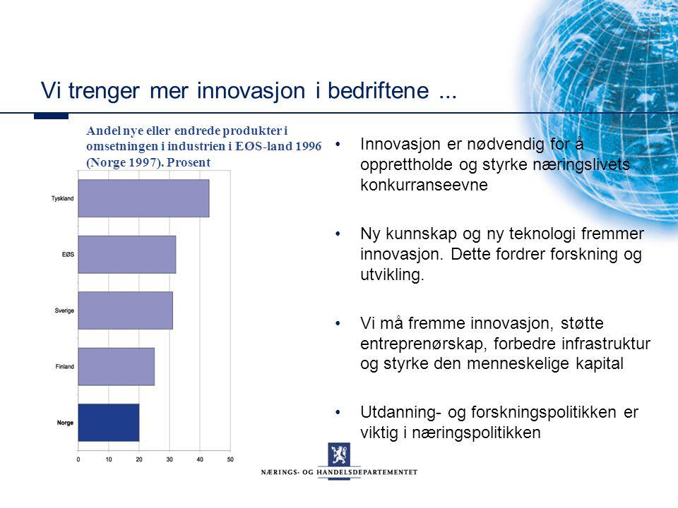 Vi trenger mer innovasjon i bedriftene... Innovasjon er nødvendig for å opprettholde og styrke næringslivets konkurranseevne Ny kunnskap og ny teknolo