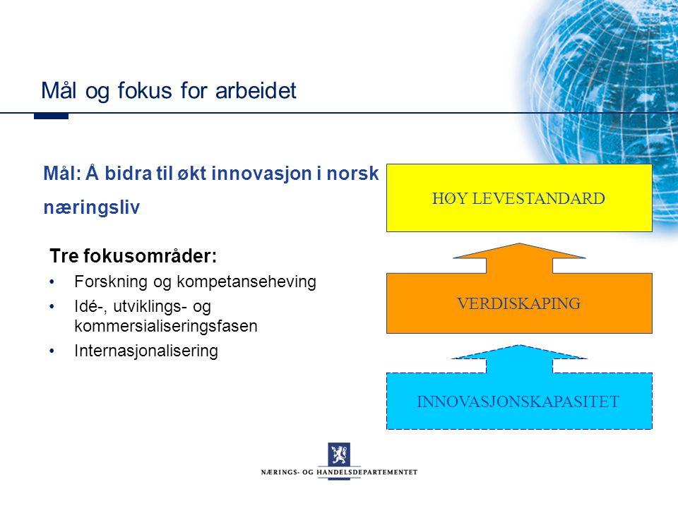 Mål og fokus for arbeidet Tre fokusområder: Forskning og kompetanseheving Idé-, utviklings- og kommersialiseringsfasen Internasjonalisering Mål: Å bid
