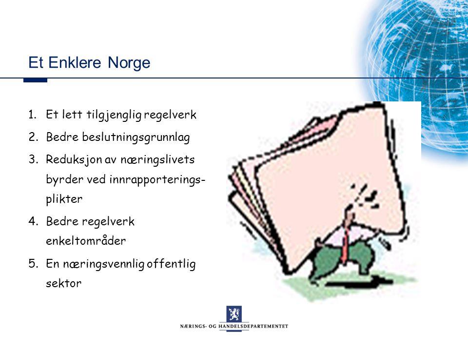 Et Enklere Norge 1.Et lett tilgjenglig regelverk 2.Bedre beslutningsgrunnlag 3.Reduksjon av næringslivets byrder ved innrapporterings- plikter 4.Bedre