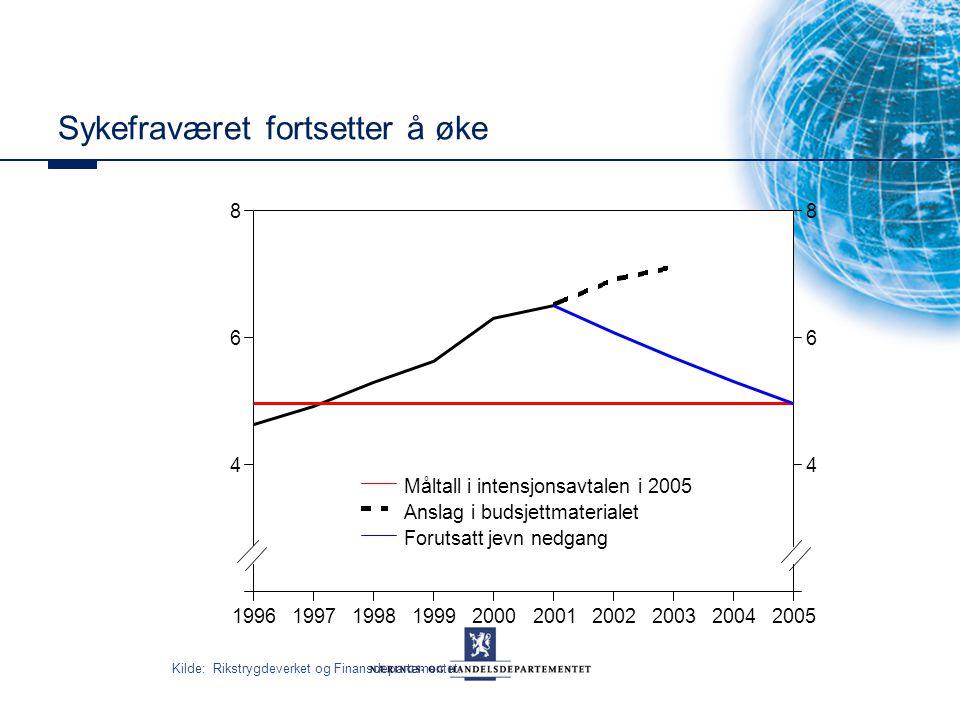 Store forskjeller i rentenivå 3 mnd. NIBOR 3 mnd. EURIBOR Kilde: Norges Bank