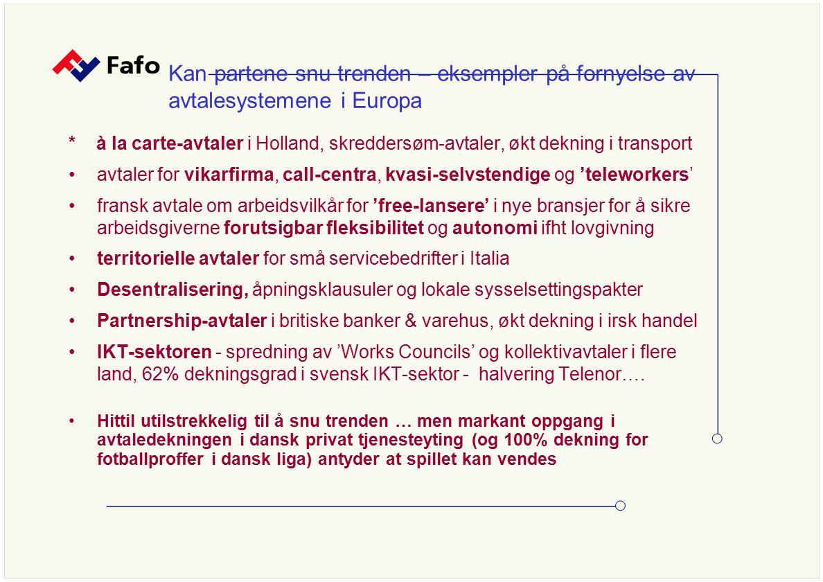 Kan partene snu trenden – eksempler på fornyelse av avtalesystemene i Europa * à la carte-avtaler i Holland, skreddersøm-avtaler, økt dekning i transp
