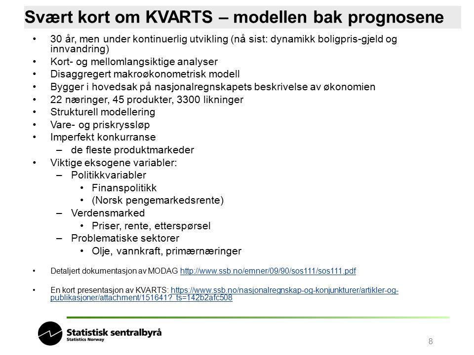 8 Svært kort om KVARTS – modellen bak prognosene 30 år, men under kontinuerlig utvikling (nå sist: dynamikk boligpris-gjeld og innvandring) Kort- og m