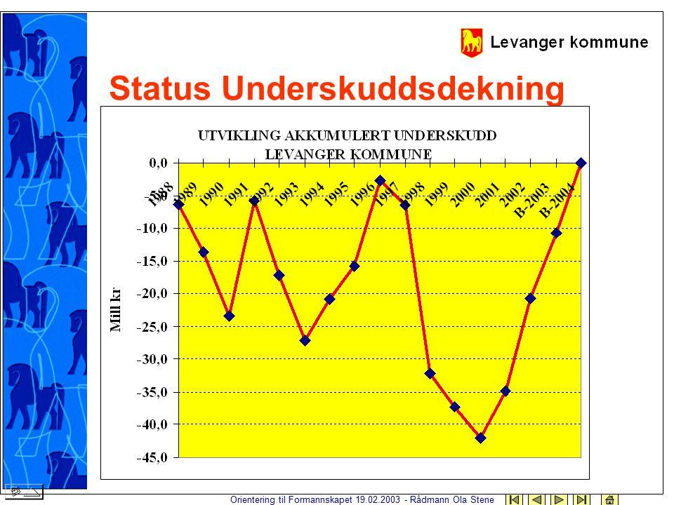 Orientering til Formannskapet 19.02.2003 - Rådmann Ola Stene Status Underskuddsdekning