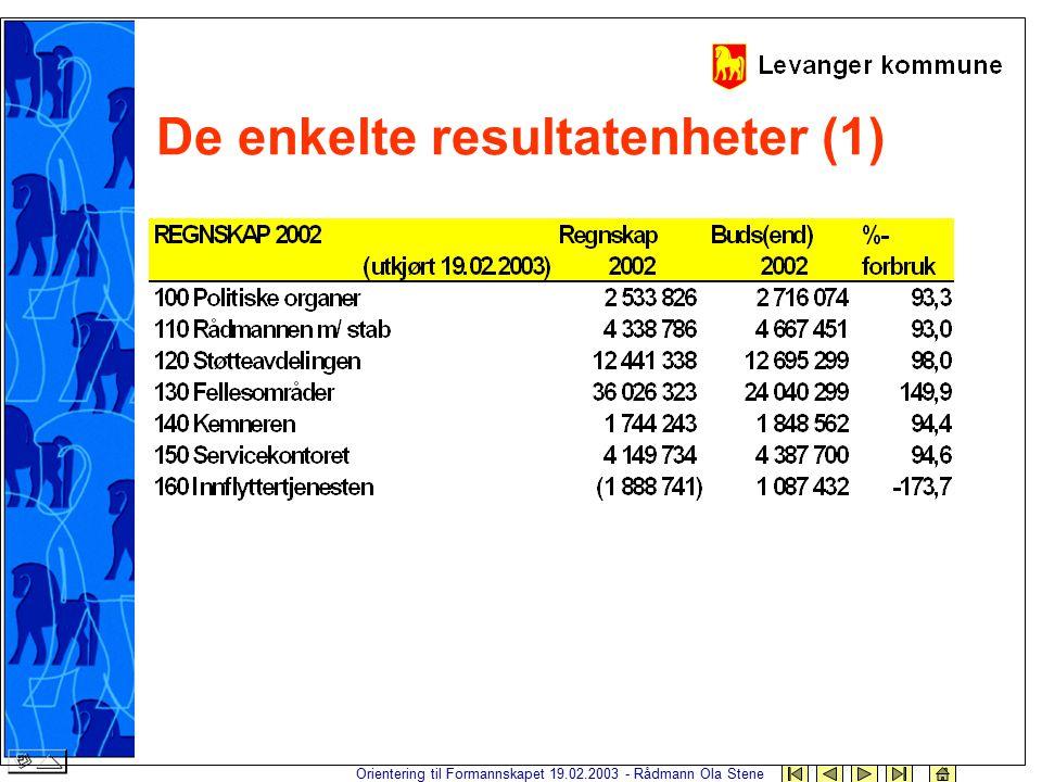 Orientering til Formannskapet 19.02.2003 - Rådmann Ola Stene De enkelte resultatenheter (1)