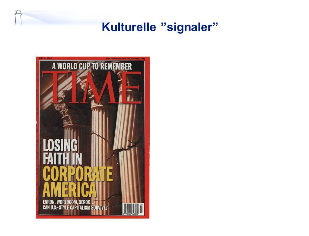 """Kulturelle """"signaler"""""""
