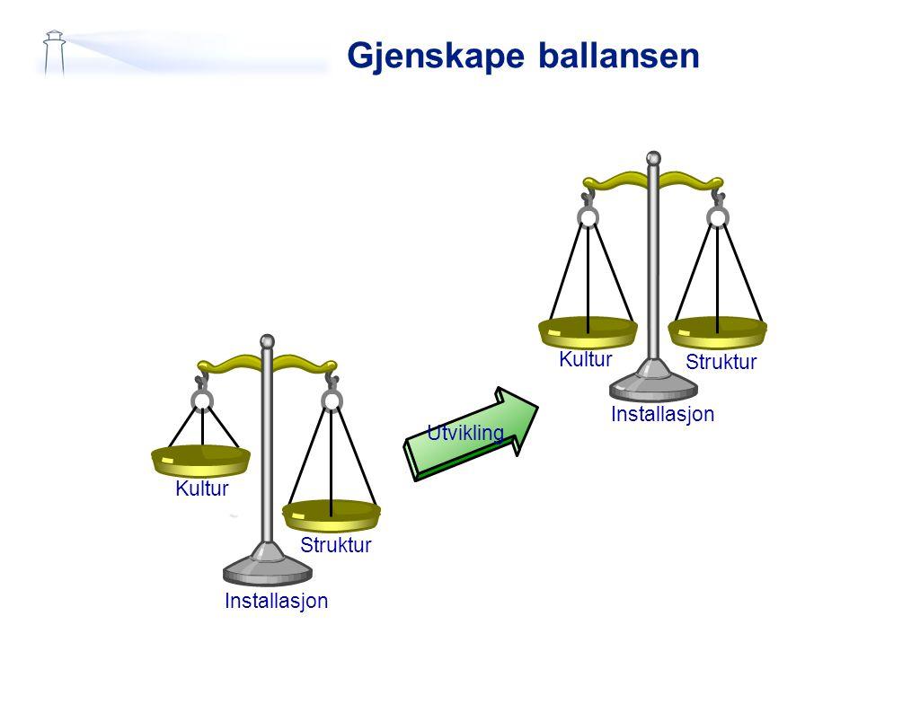 Gjenskape ballansen