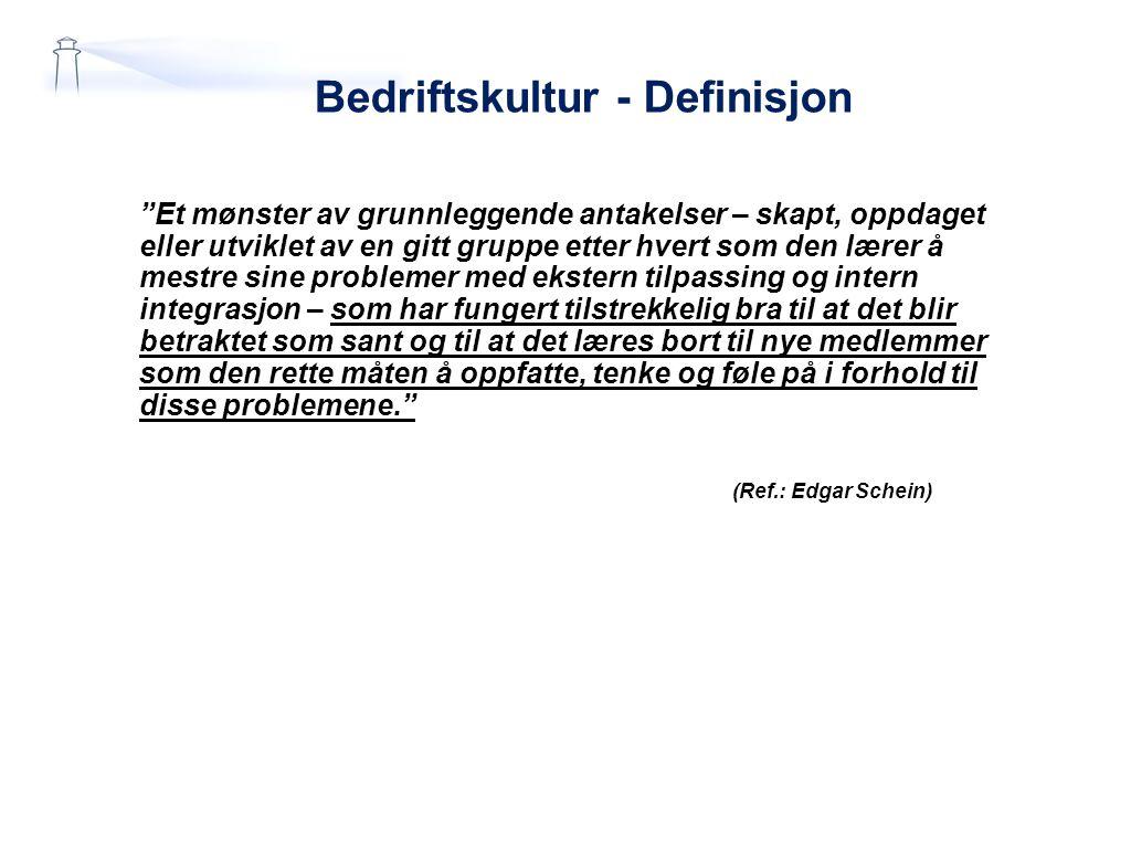 Kulturens kjerneelementer Verdier Normer Grunnleggende antakelser Virkelighetsoppfatning (Ref: Henning Bang)