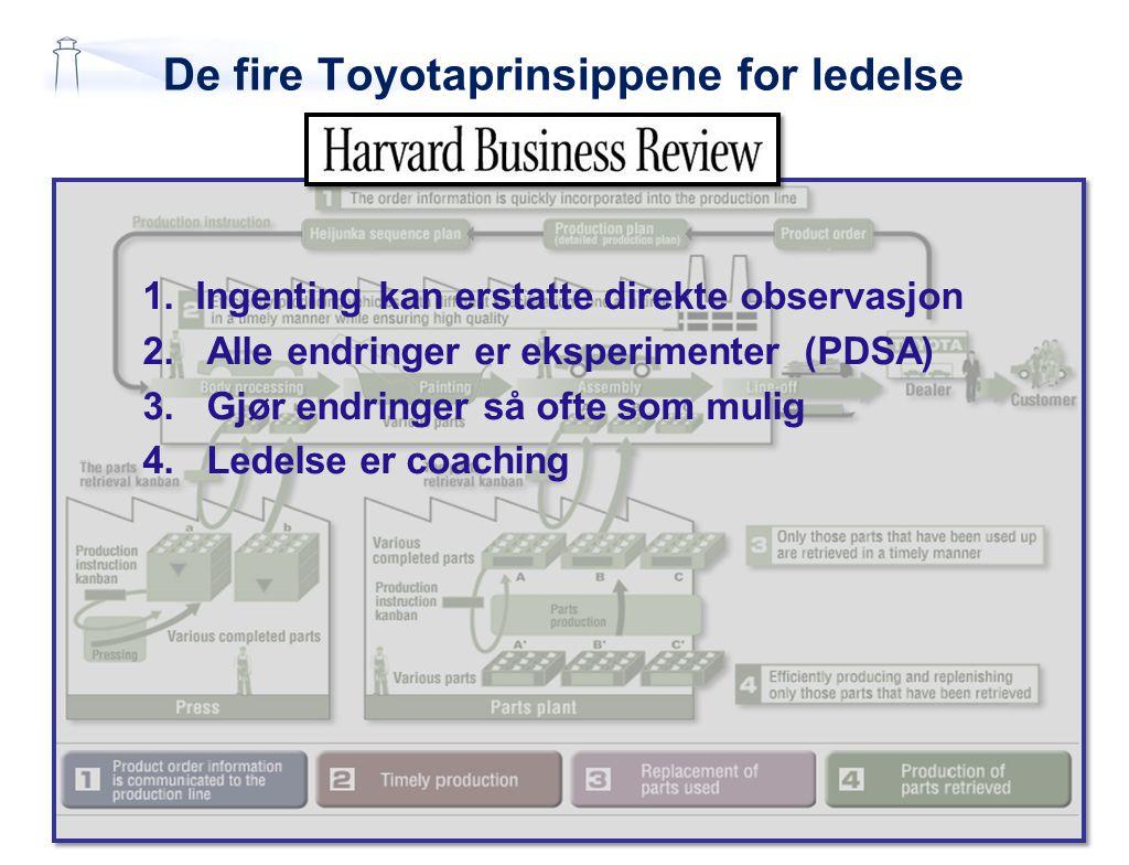 De fire Toyotaprinsippene for ledelse 1.Ingenting kan erstatte direkte observasjon 2. Alle endringer er eksperimenter (PDSA) 3. Gjør endringer så ofte