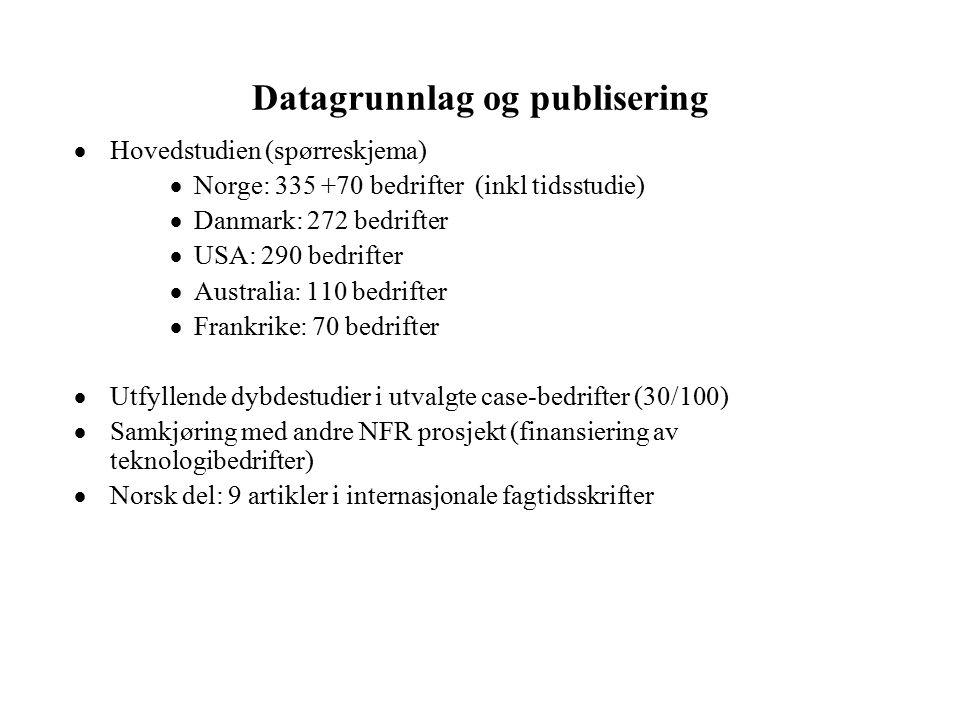 Datagrunnlag og publisering  Hovedstudien (spørreskjema)  Norge: 335 +70 bedrifter (inkl tidsstudie)  Danmark: 272 bedrifter  USA: 290 bedrifter  Australia: 110 bedrifter  Frankrike: 70 bedrifter  Utfyllende dybdestudier i utvalgte case-bedrifter (30/100)  Samkjøring med andre NFR prosjekt (finansiering av teknologibedrifter)  Norsk del: 9 artikler i internasjonale fagtidsskrifter