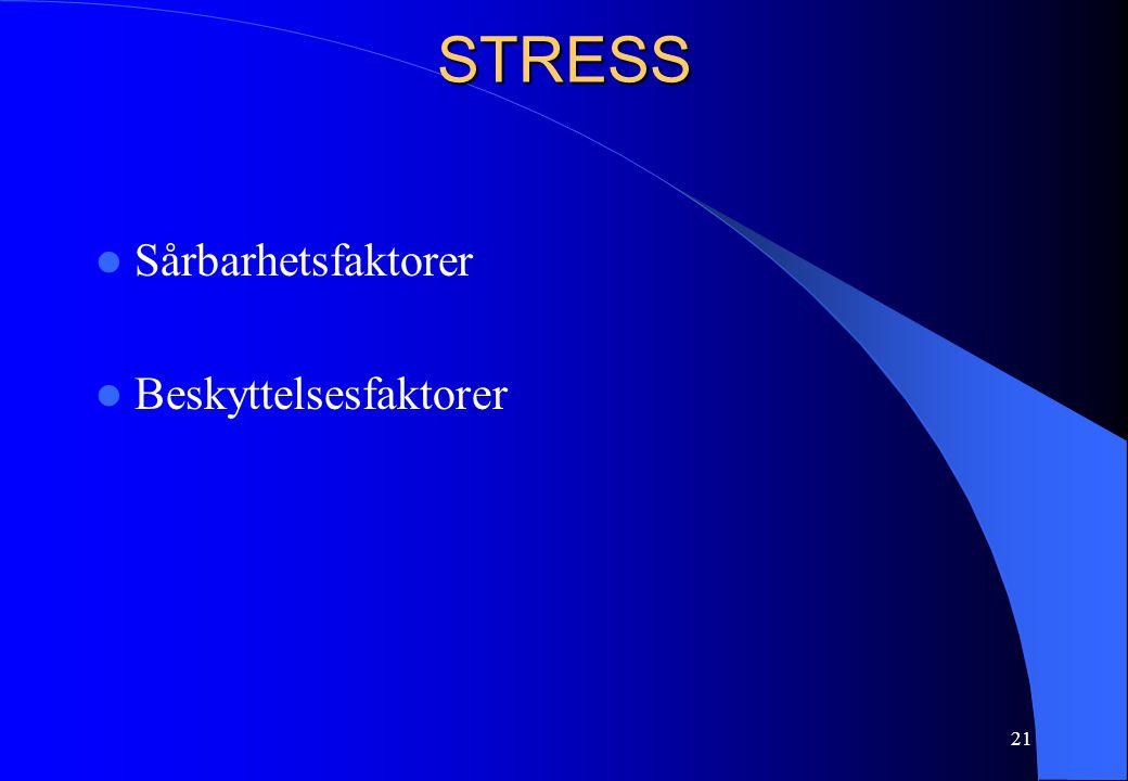 21 STRESS Sårbarhetsfaktorer Beskyttelsesfaktorer
