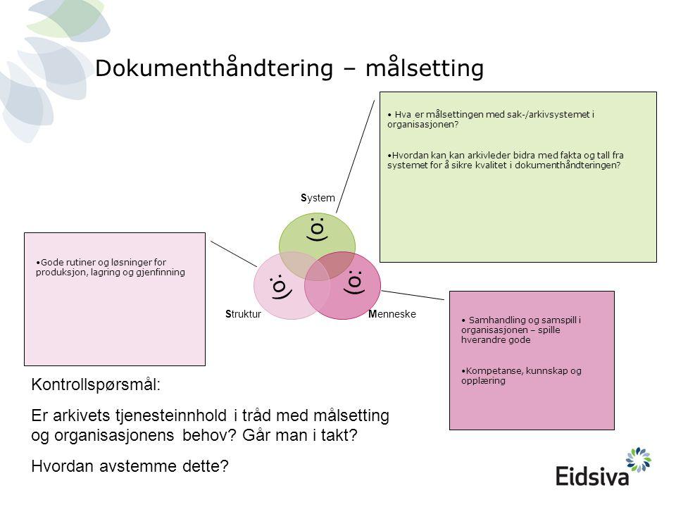 Dokumenthåndtering – målsetting System MenneskeStruktur Hva er målsettingen med sak-/arkivsystemet i organisasjonen.