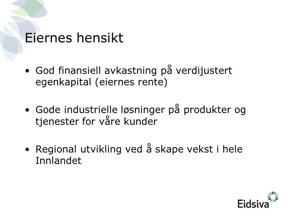 Eiernes hensikt God finansiell avkastning på verdijustert egenkapital (eiernes rente) Gode industrielle løsninger på produkter og tjenester for våre kunder Regional utvikling ved å skape vekst i hele Innlandet