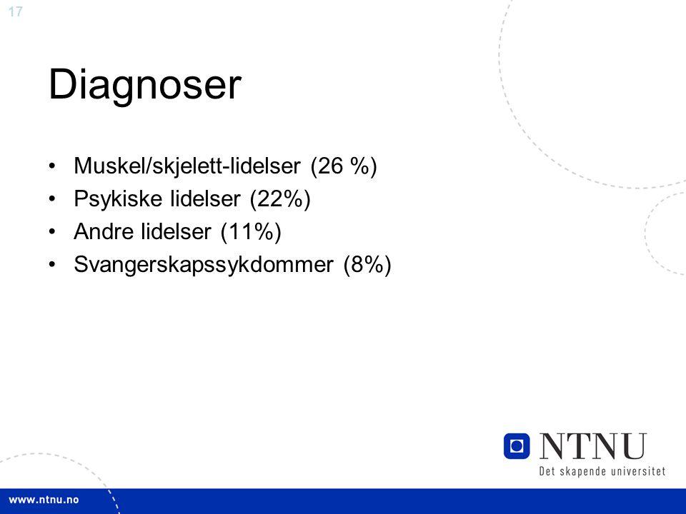 17 Diagnoser Muskel/skjelett-lidelser (26 %) Psykiske lidelser (22%) Andre lidelser (11%) Svangerskapssykdommer (8%)
