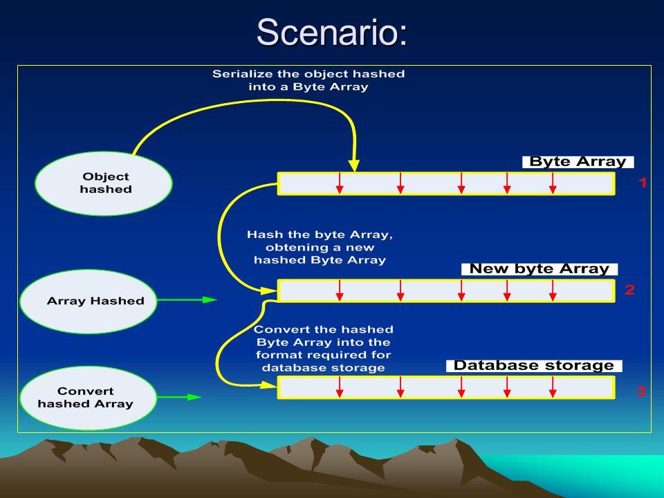 Scenario: