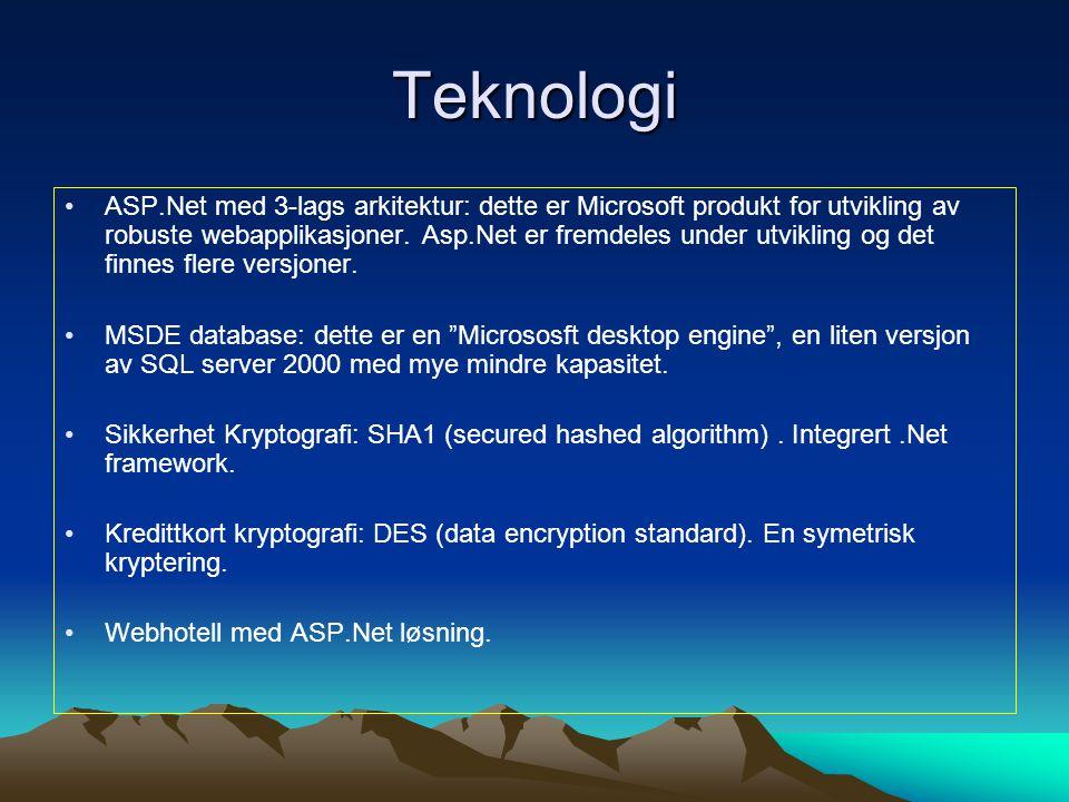 Teknologi ASP.Net med 3-lags arkitektur: dette er Microsoft produkt for utvikling av robuste webapplikasjoner. Asp.Net er fremdeles under utvikling og