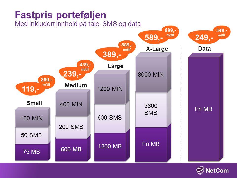 Fastpris porteføljen Med inkludert innhold på tale, SMS og data Fri MB 3600 SMS 3000 MIN X-Large 589,- 899,- m/tlf 1200 MB 600 SMS 1200 MIN Large 389,- 589,- m/tlf 600 MB 200 SMS 400 MIN Medium 239,- 439,- m/tlf 75 MB 50 SMS 100 MIN Small 119,- 289,- m/tlf 249,- 349,- m/tlf Data Fri MB