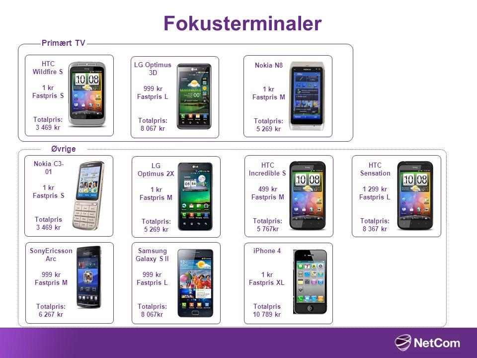 Fokusterminaler iPhone 4 1 kr Fastpris XL Totalpris 10 789 kr Øvrige Samsung Galaxy S II 999 kr Fastpris L Totalpris: 8 067kr Primært TV LG Optimus 3D