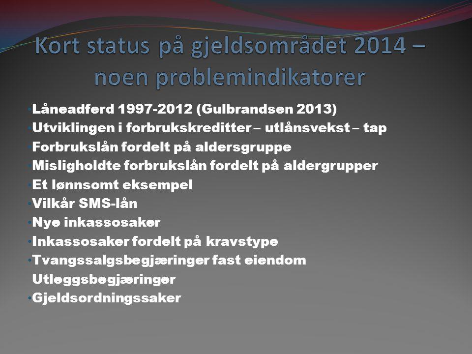 Låneadferd 1997-2012 (Gulbrandsen 2013) Utviklingen i forbrukskreditter – utlånsvekst – tap Forbrukslån fordelt på aldersgruppe Misligholdte forbruksl