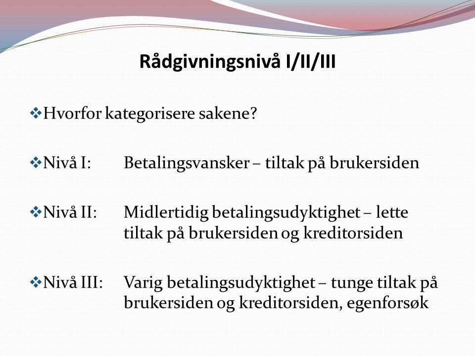 Rådgivningsnivå I/II/III  Hvorfor kategorisere sakene.
