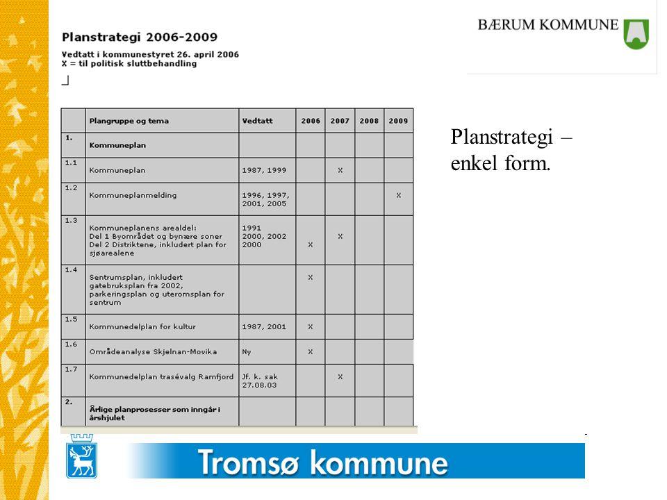 Tjenestestedets navn Planstrategi – enkel form.