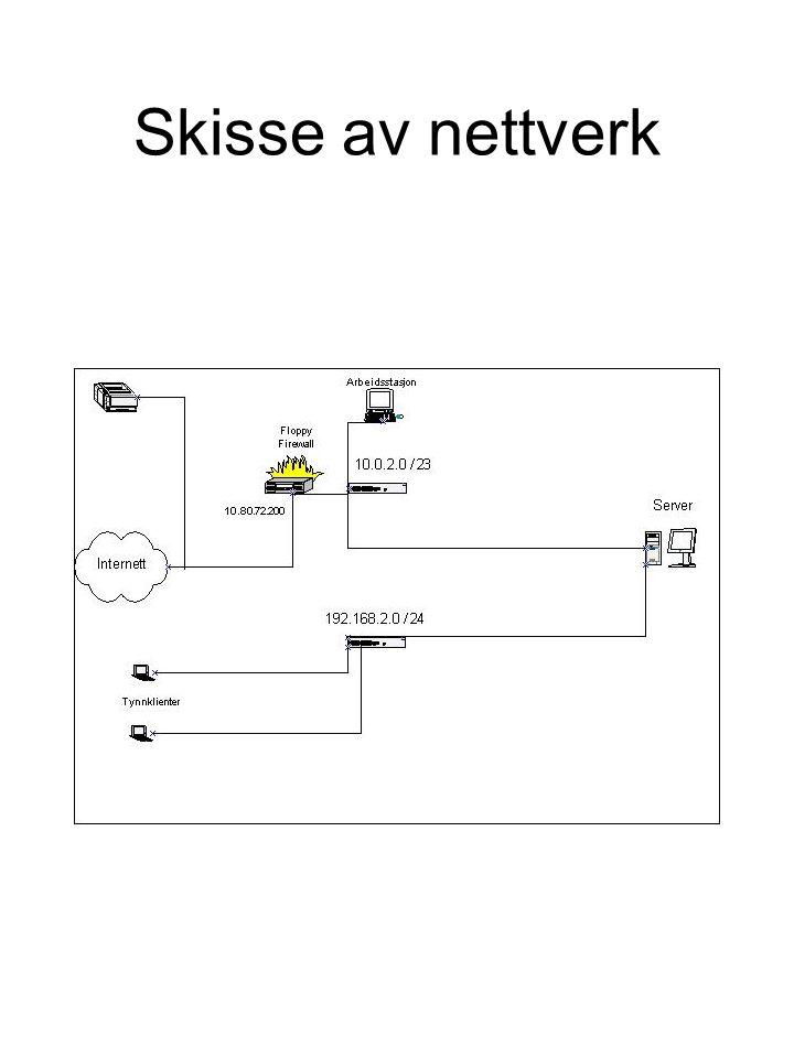 Skisse av nettverk