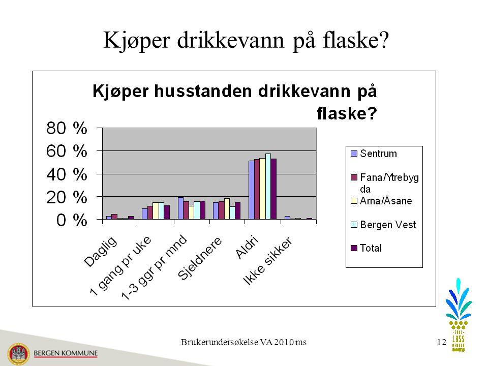 Brukerundersøkelse VA 2010 ms12 Kjøper drikkevann på flaske