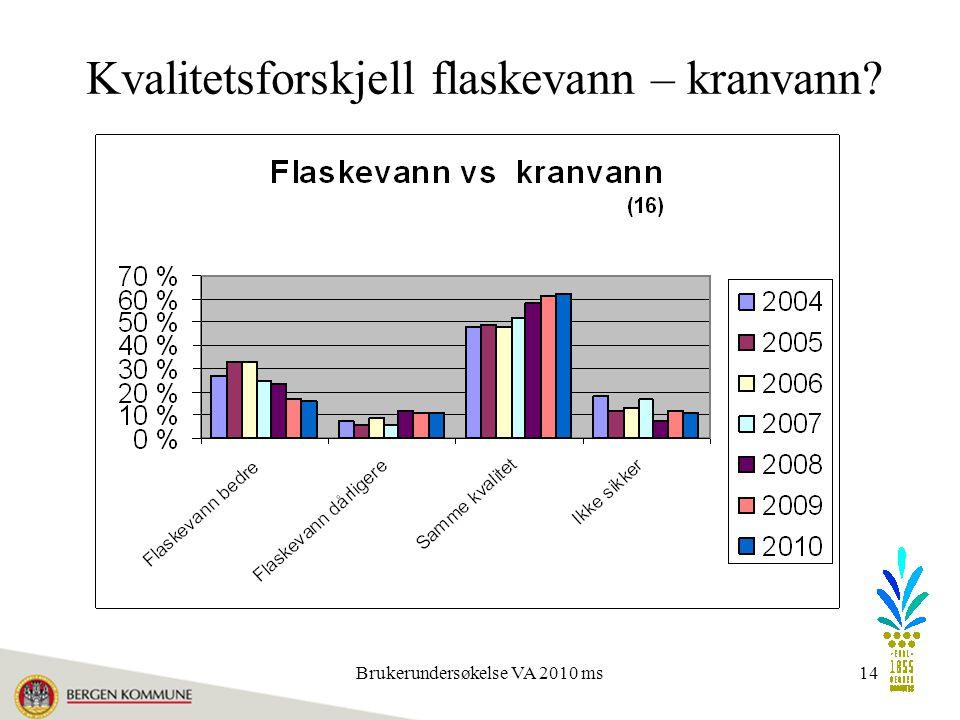 Brukerundersøkelse VA 2010 ms14 Kvalitetsforskjell flaskevann – kranvann