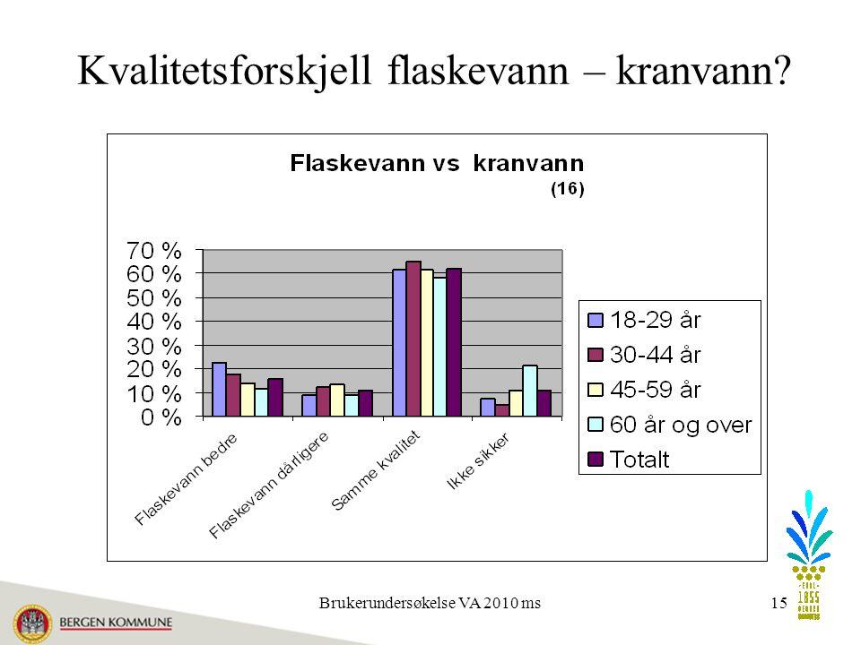 Brukerundersøkelse VA 2010 ms15 Kvalitetsforskjell flaskevann – kranvann?