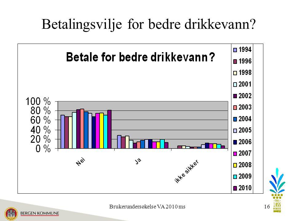 Brukerundersøkelse VA 2010 ms16 Betalingsvilje for bedre drikkevann