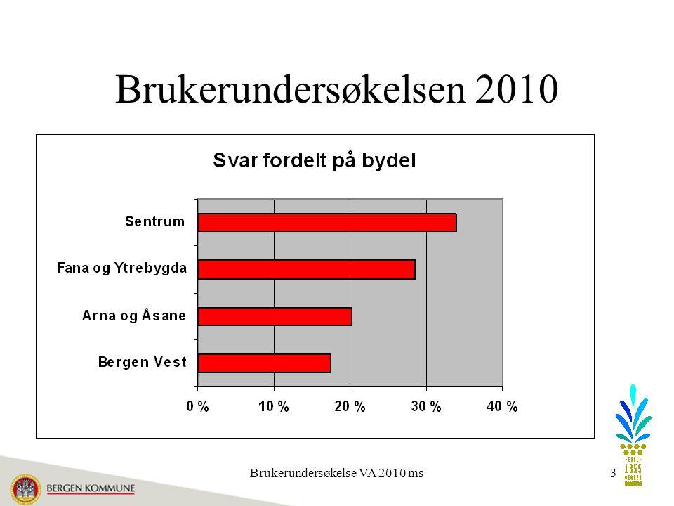 Brukerundersøkelse VA 2010 ms3 Brukerundersøkelsen 2010