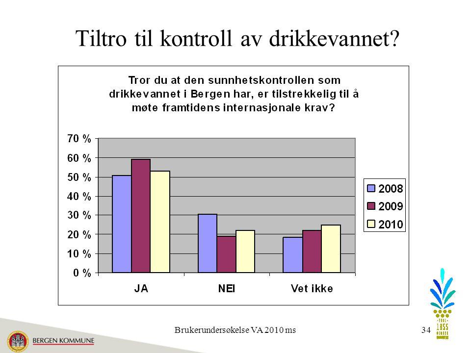Brukerundersøkelse VA 2010 ms34 Tiltro til kontroll av drikkevannet?