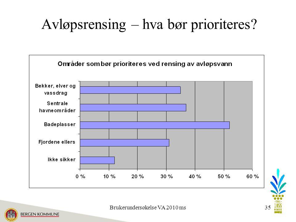 Brukerundersøkelse VA 2010 ms35 Avløpsrensing – hva bør prioriteres?