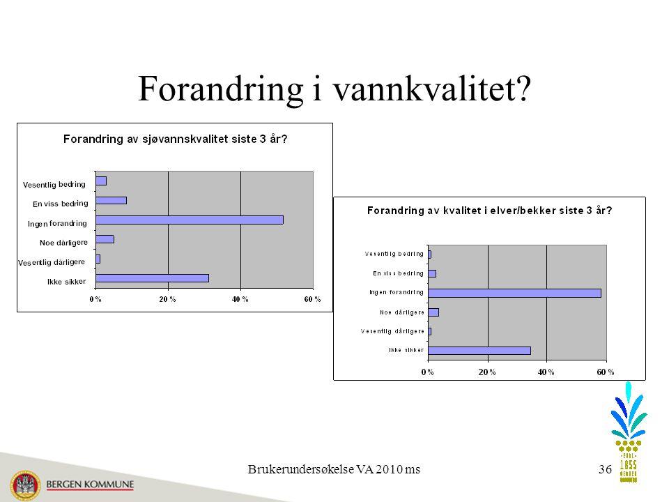 Brukerundersøkelse VA 2010 ms36 Forandring i vannkvalitet?