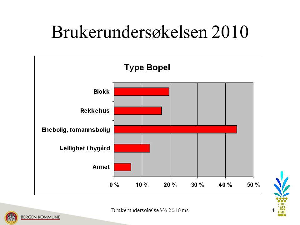 Brukerundersøkelse VA 2010 ms5 Hvor kommer drikkevannet fra?