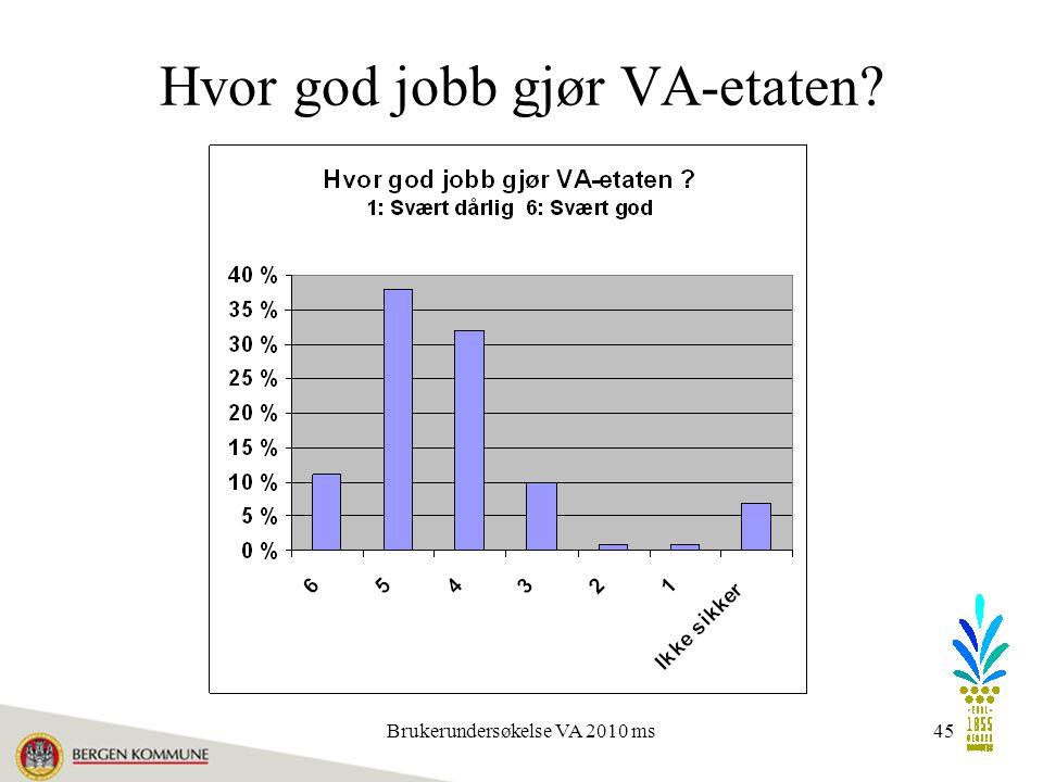 Brukerundersøkelse VA 2010 ms45 Hvor god jobb gjør VA-etaten