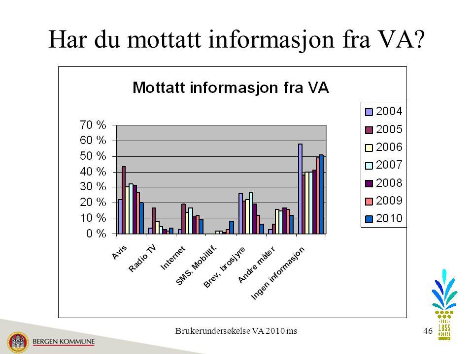 Brukerundersøkelse VA 2010 ms46 Har du mottatt informasjon fra VA