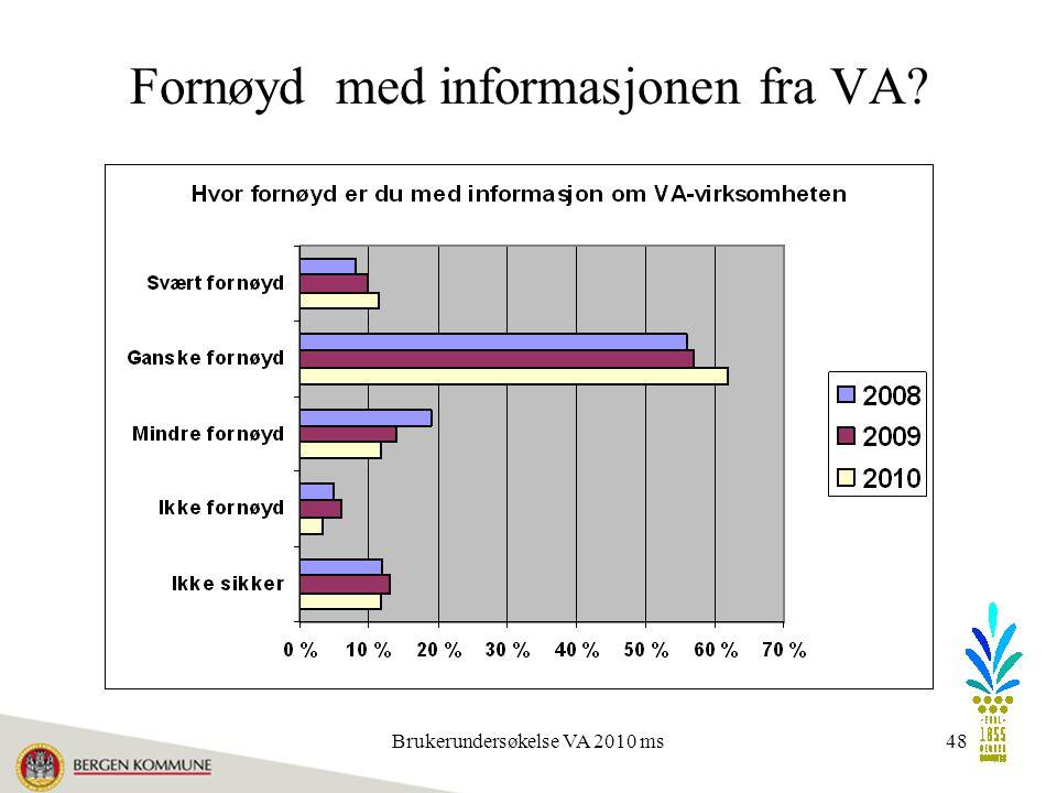 Brukerundersøkelse VA 2010 ms48 Fornøyd med informasjonen fra VA