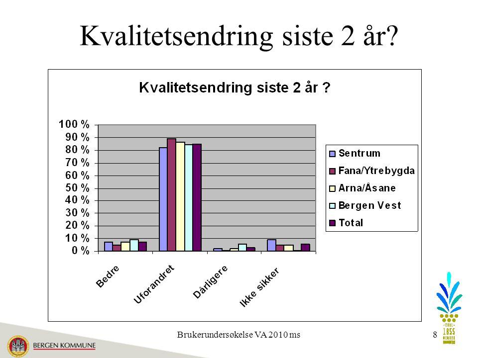 Brukerundersøkelse VA 2010 ms8 Kvalitetsendring siste 2 år?