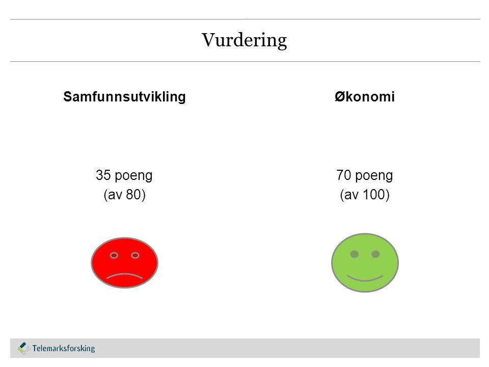 Vurdering Samfunnsutvikling 35 poeng (av 80) Økonomi 70 poeng (av 100)